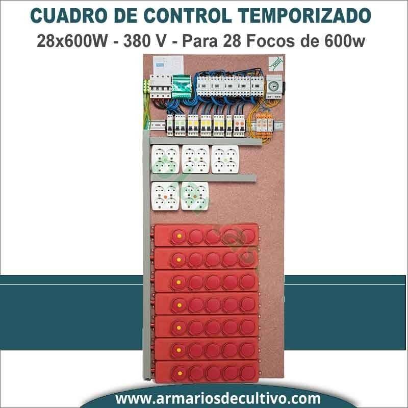 Panel de control temporizado 28x600W 380V